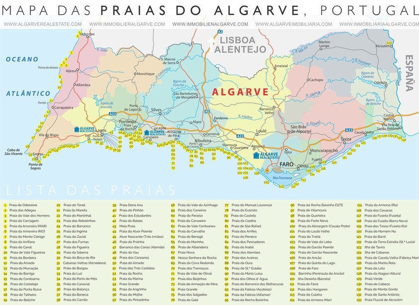 mapa de praias do Algarve